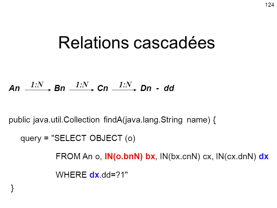 124 Relations cascadées An 1:N Bn 1:N Cn 1:N Dn - dd public java.util.Collection findA(java.lang.String name) { query =