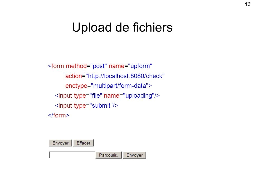 13 Upload de fichiers <form method= post name= upform action= http://localhost:8080/check enctype= multipart/form-data >