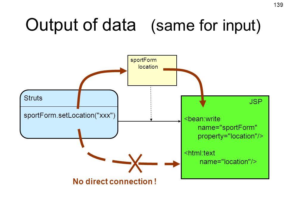 139 Output of data (same for input) Struts sportForm.setLocation( xxx ) JSP <bean:write name= sportForm property= location /> <html:text name= location /> sportForm location No direct connection !