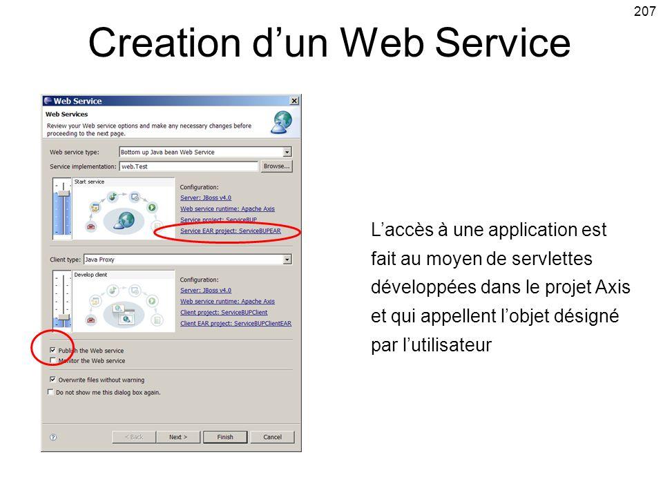 207 Creation dun Web Service Laccès à une application est fait au moyen de servlettes développées dans le projet Axis et qui appellent lobjet désigné par lutilisateur