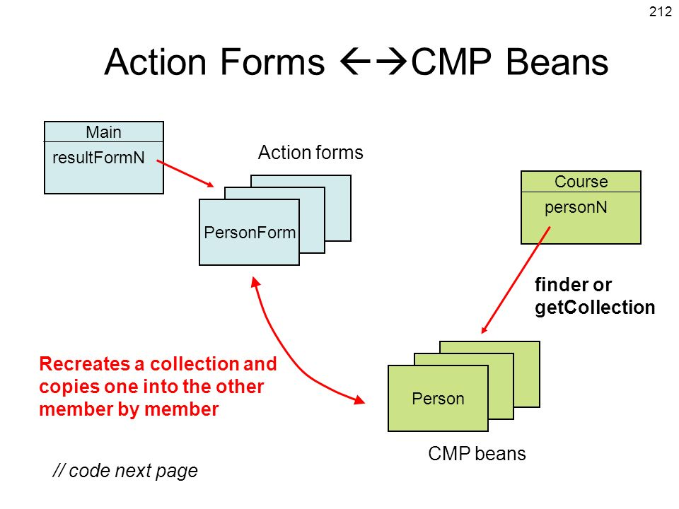 212 Action Forms CMP Beans PersonForm Main resultFormN Person Course personN finder or getCollection Recreates a collection and copies one into the ot