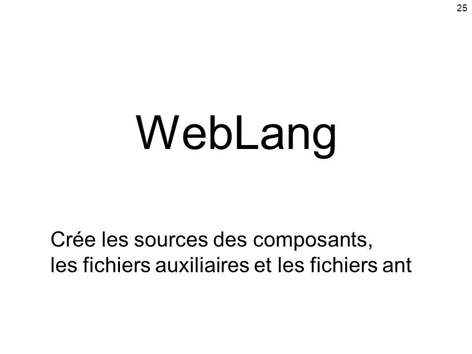 25 WebLang Crée les sources des composants, les fichiers auxiliaires et les fichiers ant