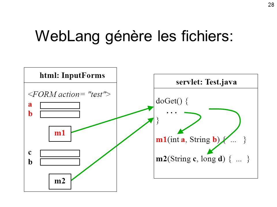 28 WebLang génère les fichiers: servlet: Test.java doGet() {...