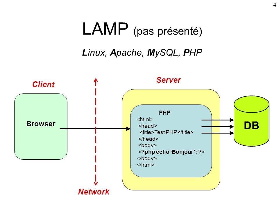4 LAMP (pas présenté) Browser PHP Test PHP Network Client Server DB Linux, Apache, MySQL, PHP