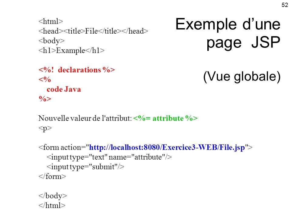 52 File Example <% code Java %> Nouvelle valeur de l attribut: Exemple dune page JSP (Vue globale)