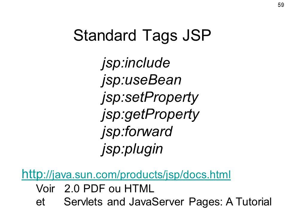 59 Standard Tags JSP jsp:include jsp:useBean jsp:setProperty jsp:getProperty jsp:forward jsp:plugin http ://java.sun.com/products/jsp/docs.html Voir 2.0 PDF ou HTML et Servlets and JavaServer Pages: A Tutorial