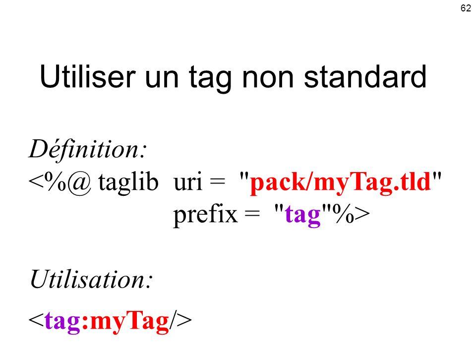 62 Définition: Utilisation: Utiliser un tag non standard