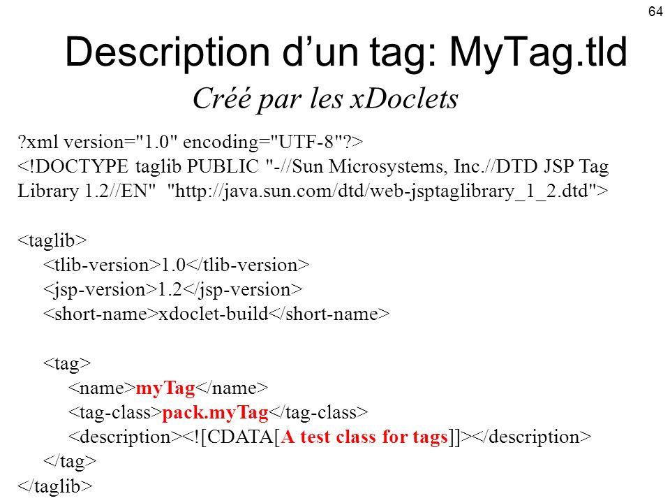 64 ?xml version= 1.0 encoding= UTF-8 ?> 1.0 1.2 xdoclet-build myTag pack.myTag Créé par les xDoclets Description dun tag: MyTag.tld