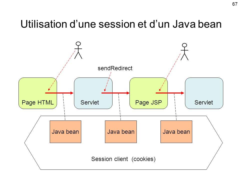 67 Utilisation dune session et dun Java bean Page HTMLServletPage JSPServlet Java bean sendRedirect Session client (cookies)