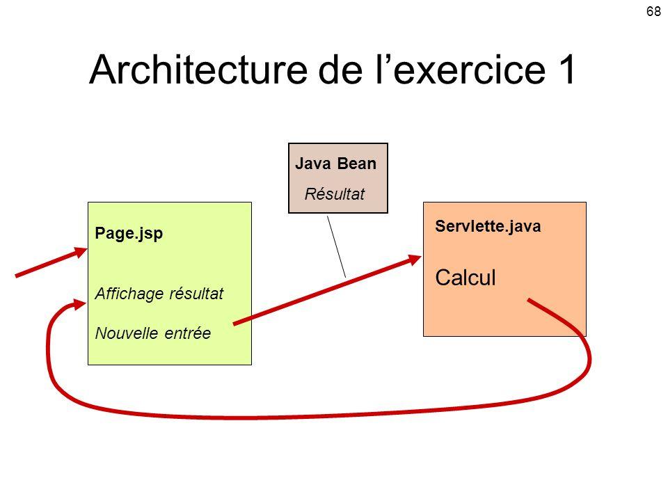 68 Java Bean Résultat Architecture de lexercice 1 Page.jsp Affichage résultat Nouvelle entrée Servlette.java Calcul