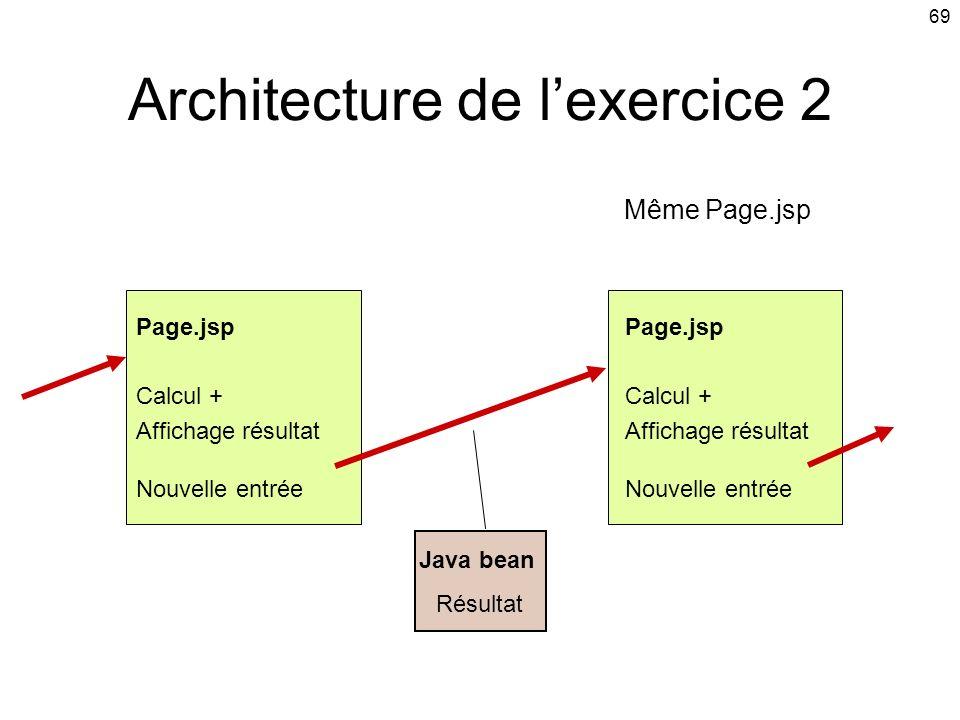 69 Même Page.jsp Java bean Résultat Architecture de lexercice 2 Page.jsp Calcul + Affichage résultat Nouvelle entrée Page.jsp Calcul + Affichage résultat Nouvelle entrée