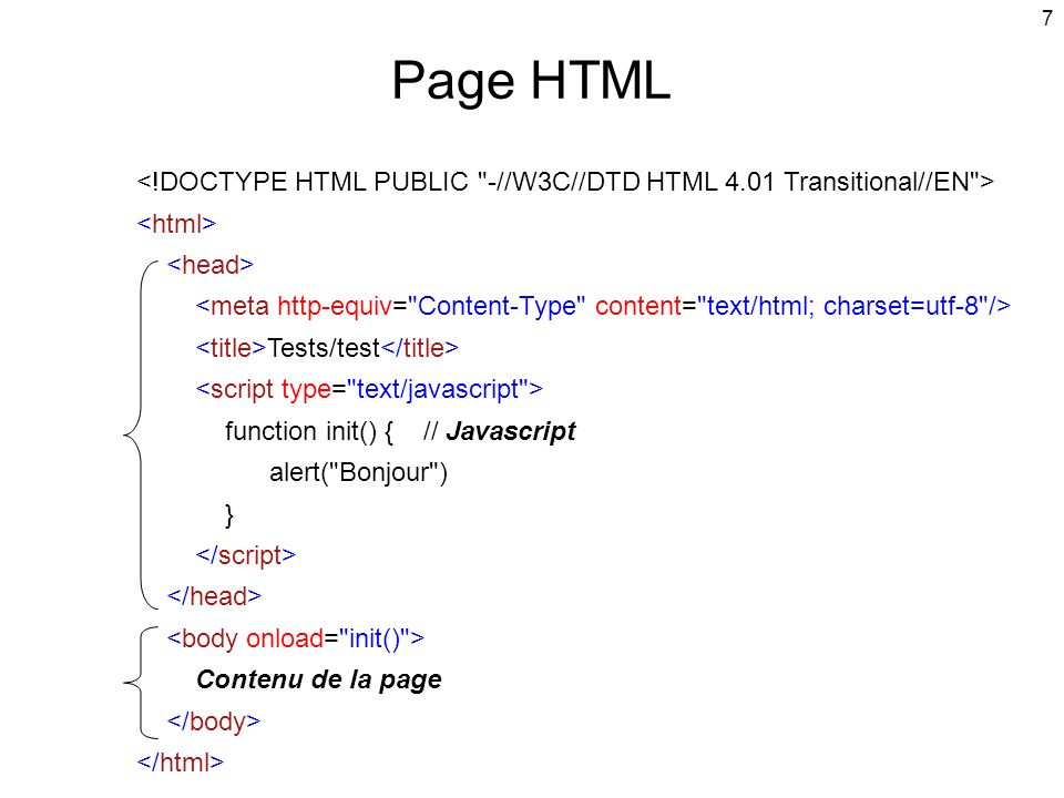 7 Page HTML Tests/test function init() { // Javascript alert(