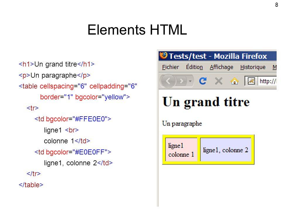8 Elements HTML Un grand titre Un paragraphe <table cellspacing= 6 cellpadding= 6 border= 1 bgcolor= yellow > ligne1 colonne 1 ligne1, colonne 2