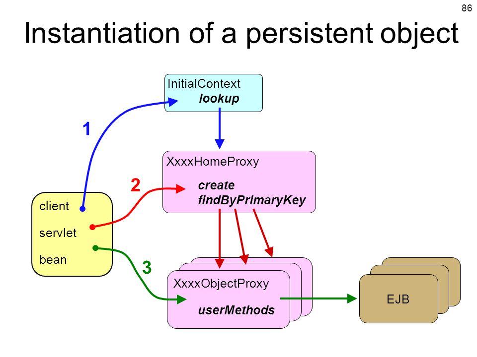 86 XxxxHomeProxy create findByPrimaryKey EJB XxxxObjectProxy userMethods Instantiation of a persistent object client servlet bean InitialContext lookup EJB XxxxObjectProxy userMethods XxxxObjectProxy userMethods EJB 1 2 3