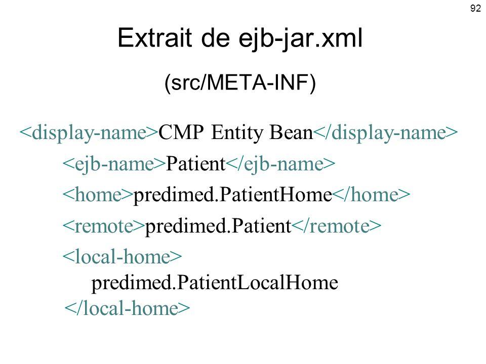 92 Extrait de ejb-jar.xml (src/META-INF) CMP Entity Bean Patient predimed.PatientHome predimed.Patient predimed.PatientLocalHome