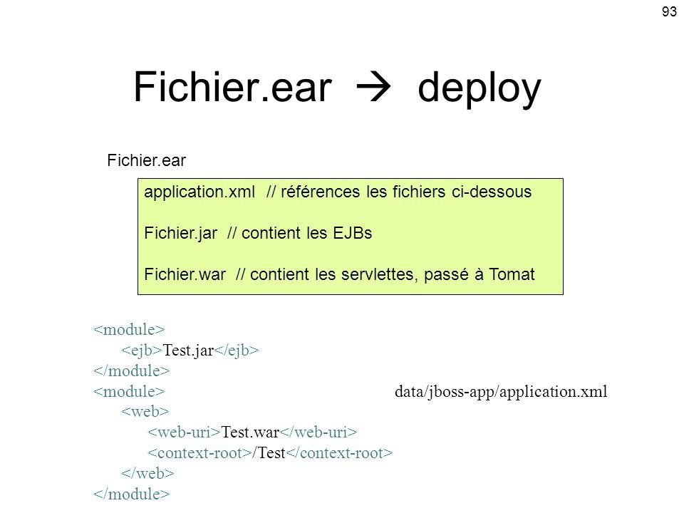 93 Fichier.ear deploy application.xml // références les fichiers ci-dessous Fichier.jar // contient les EJBs Fichier.war // contient les servlettes, passé à Tomat Test.jar data/jboss-app/application.xml Test.war /Test Fichier.ear