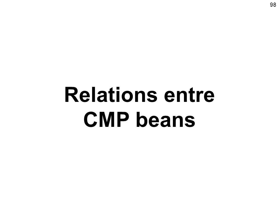 98 Relations entre CMP beans