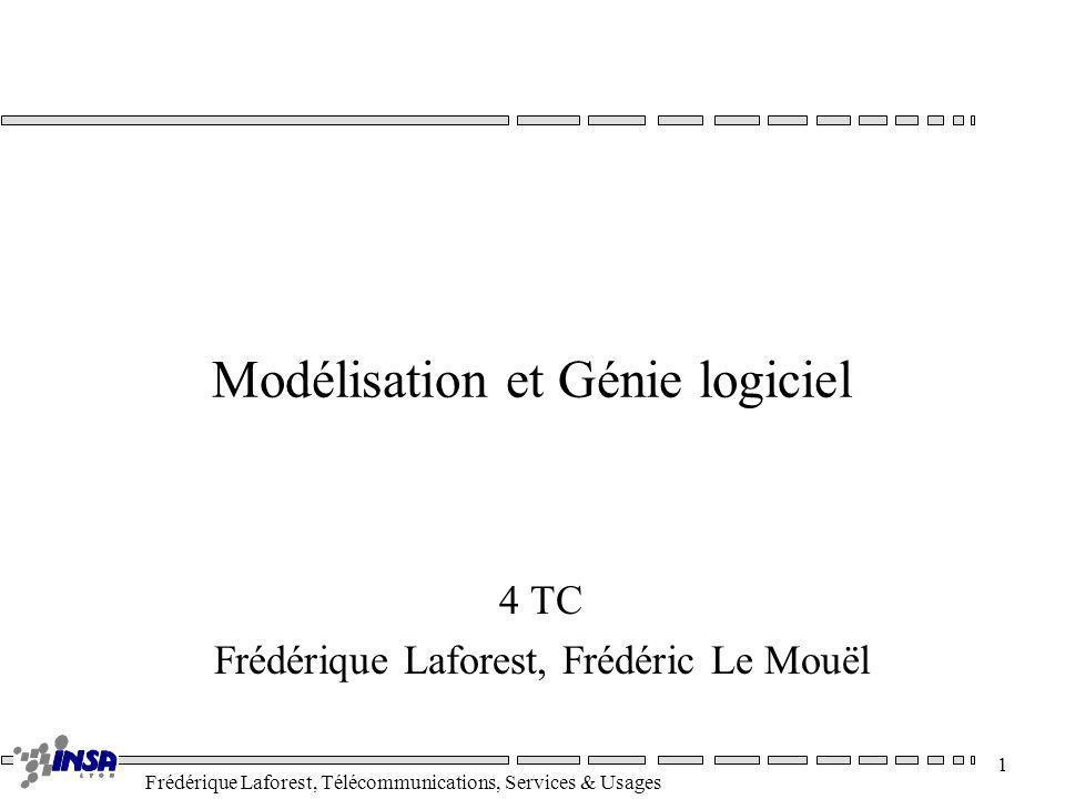 Frédérique Laforest, Télécommunications, Services & Usages 52 / Objet : vers une notation unifiée De nombreuses méthodes (>100) ayant des avantages et des inconvénients différents Pour pouvoir passer de l une à l autre, une notation unifiée : UML UML : Unified Modeling Language –pas de méthode préconisée –un glossaire de termes et de représentations graphiques –rapprochement de OOD, OMT, OOSE http://www.rational.com