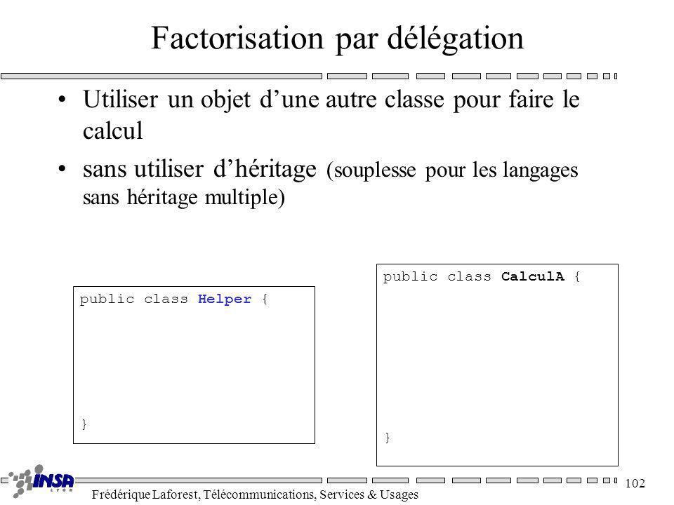 Frédérique Laforest, Télécommunications, Services & Usages 102 public class Helper { } public class CalculA { } Factorisation par délégation Utiliser