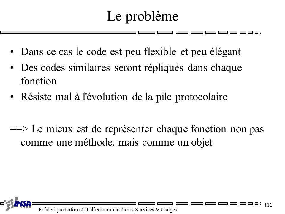 Frédérique Laforest, Télécommunications, Services & Usages 111 Le problème Dans ce cas le code est peu flexible et peu élégant Des codes similaires se