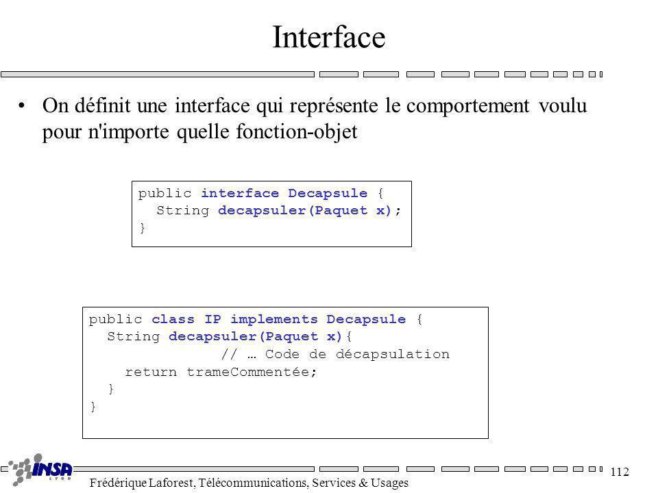 Frédérique Laforest, Télécommunications, Services & Usages 112 Interface On définit une interface qui représente le comportement voulu pour n'importe