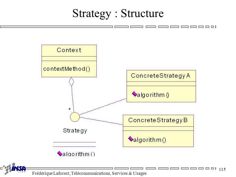 Frédérique Laforest, Télécommunications, Services & Usages 115 Strategy : Structure