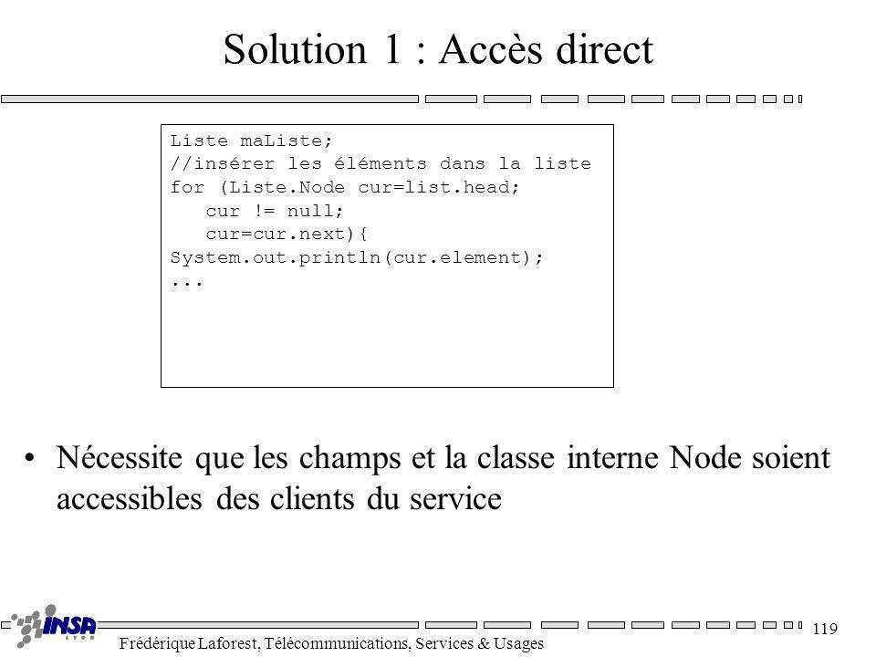 Frédérique Laforest, Télécommunications, Services & Usages 119 Solution 1 : Accès direct Nécessite que les champs et la classe interne Node soient acc