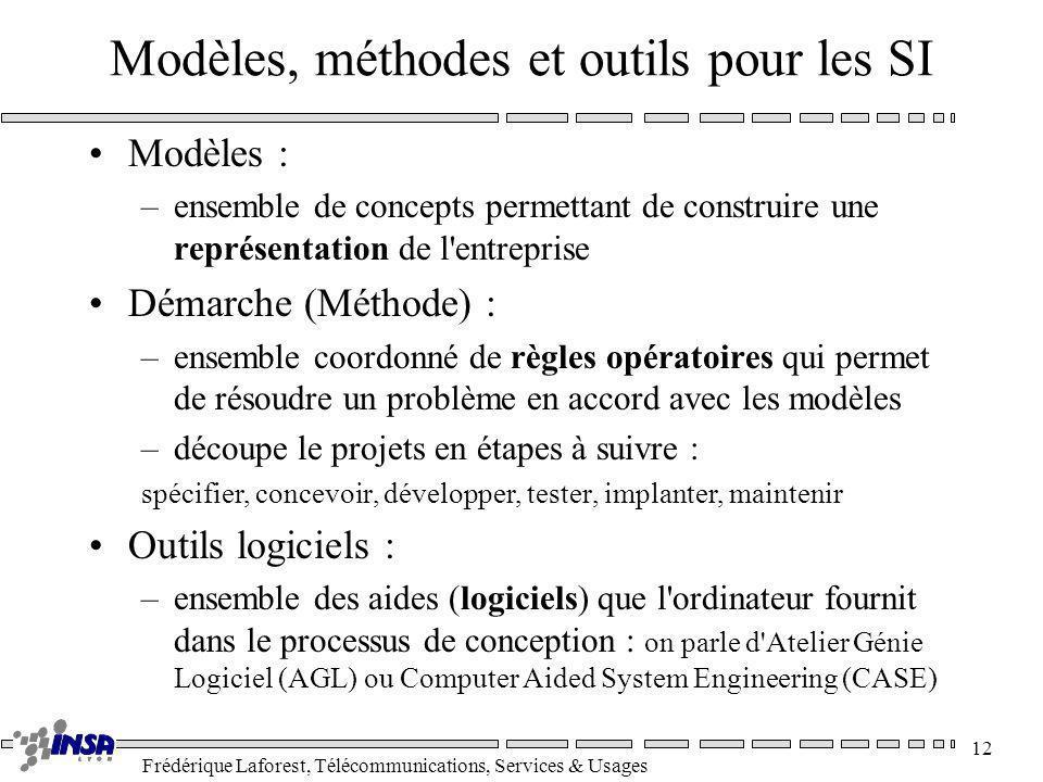 Frédérique Laforest, Télécommunications, Services & Usages 12 Modèles, méthodes et outils pour les SI Modèles : –ensemble de concepts permettant de co