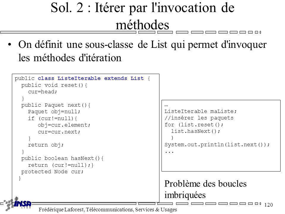 Frédérique Laforest, Télécommunications, Services & Usages 120 Sol. 2 : Itérer par l'invocation de méthodes On définit une sous-classe de List qui per