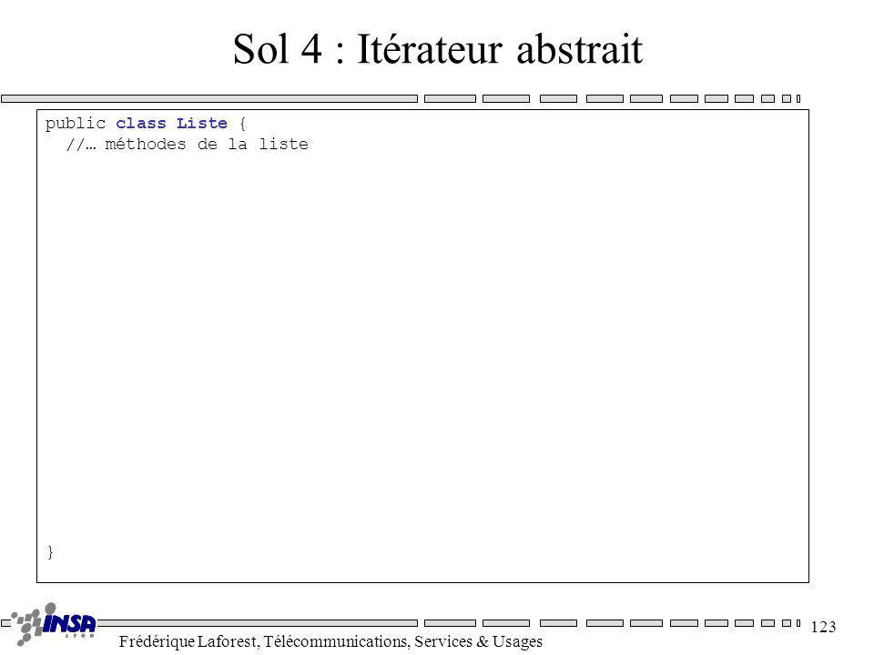 Frédérique Laforest, Télécommunications, Services & Usages 123 Sol 4 : Itérateur abstrait public class Liste { //… méthodes de la liste }