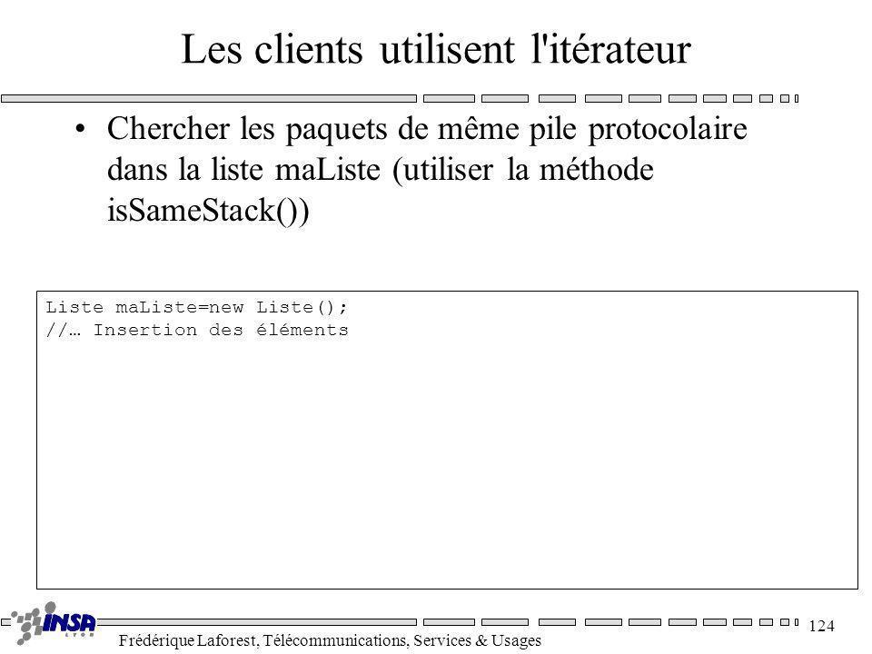 Frédérique Laforest, Télécommunications, Services & Usages 124 Liste maListe=new Liste(); //… Insertion des éléments Les clients utilisent l'itérateur