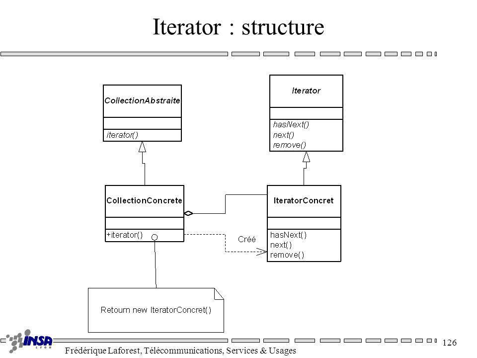 Frédérique Laforest, Télécommunications, Services & Usages 126 Iterator : structure
