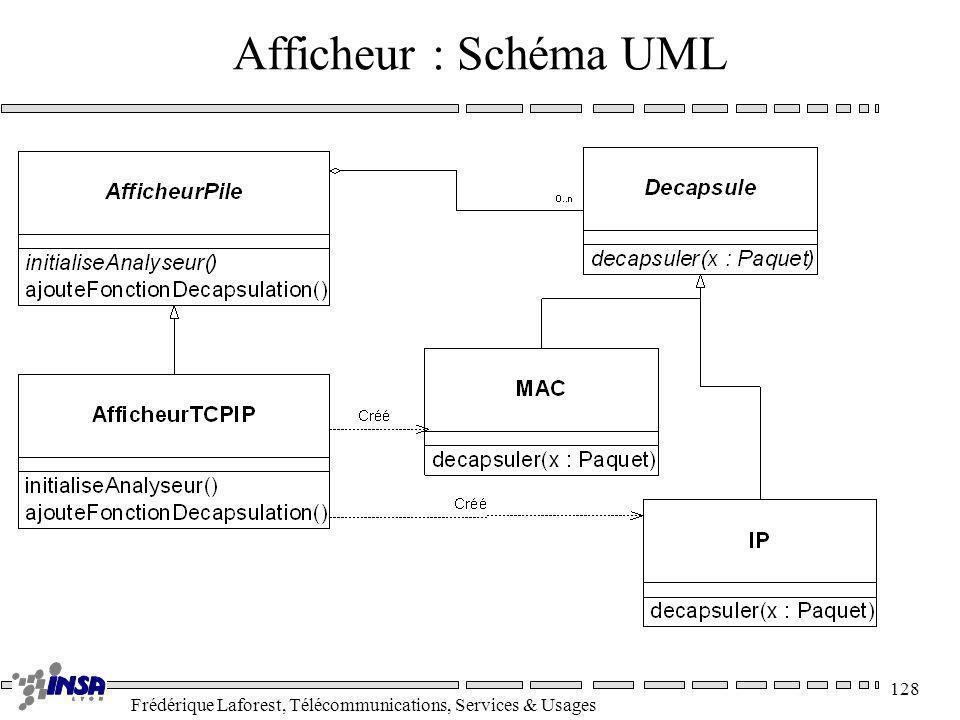 Frédérique Laforest, Télécommunications, Services & Usages 128 Afficheur : Schéma UML