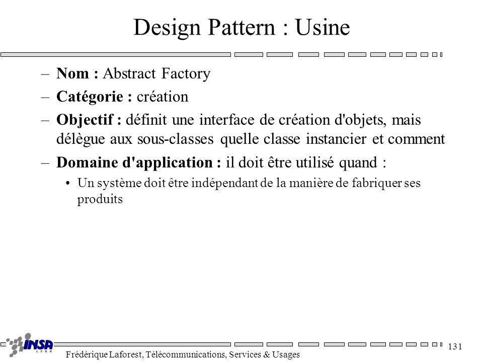 Frédérique Laforest, Télécommunications, Services & Usages 131 Design Pattern : Usine –Nom : Abstract Factory –Catégorie : création –Objectif : défini