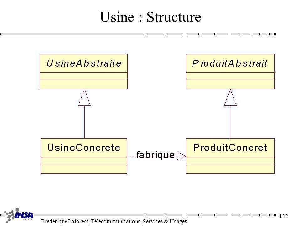 Frédérique Laforest, Télécommunications, Services & Usages 132 Usine : Structure