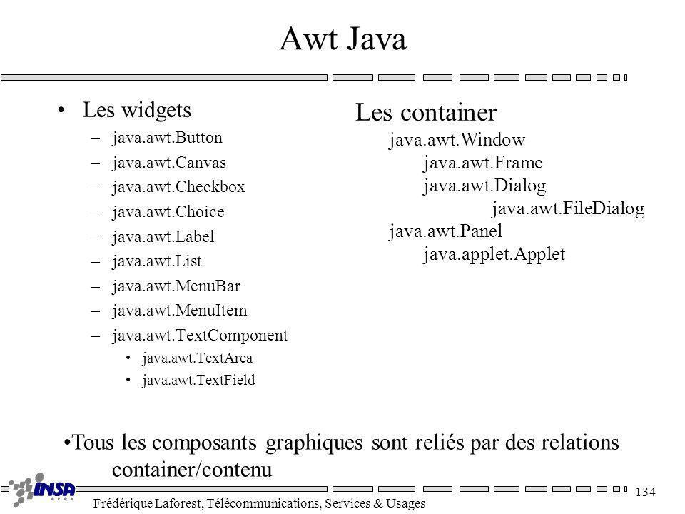 Frédérique Laforest, Télécommunications, Services & Usages 134 Awt Java Les widgets –java.awt.Button –java.awt.Canvas –java.awt.Checkbox –java.awt.Cho