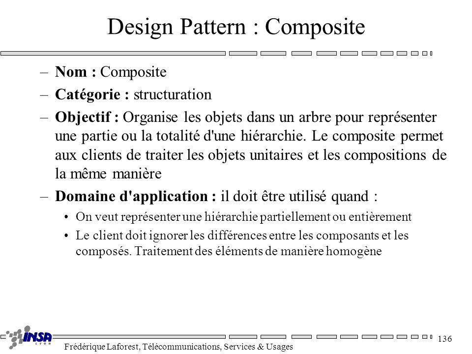 Frédérique Laforest, Télécommunications, Services & Usages 136 Design Pattern : Composite –Nom : Composite –Catégorie : structuration –Objectif : Orga