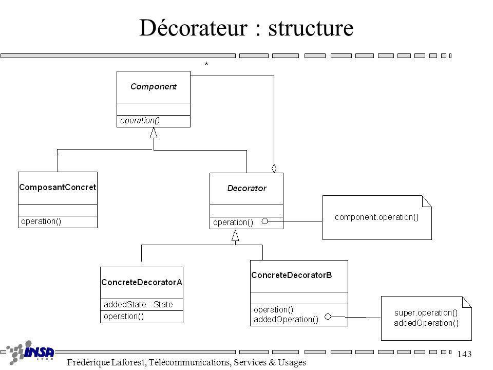 Frédérique Laforest, Télécommunications, Services & Usages 143 Décorateur : structure