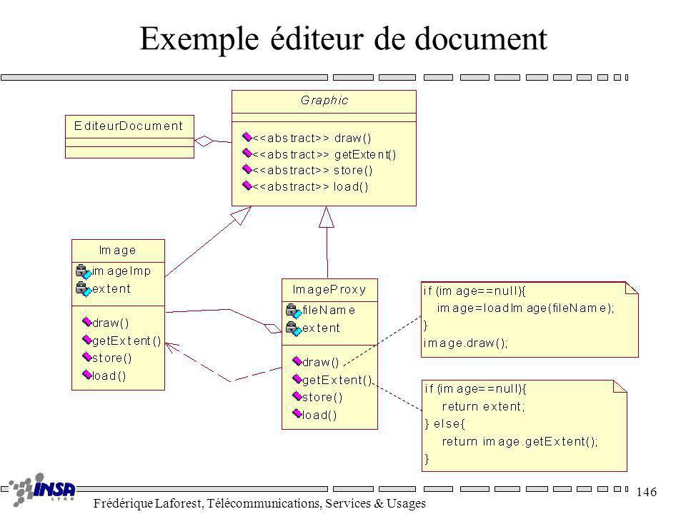 Frédérique Laforest, Télécommunications, Services & Usages 146 Exemple éditeur de document