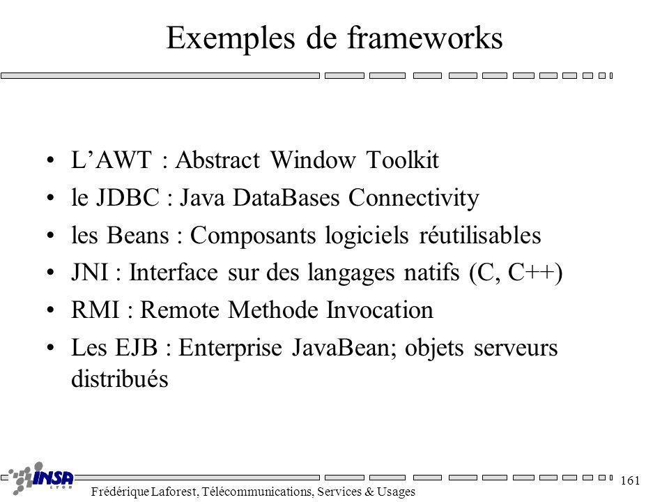 Frédérique Laforest, Télécommunications, Services & Usages 161 Exemples de frameworks LAWT : Abstract Window Toolkit le JDBC : Java DataBases Connecti
