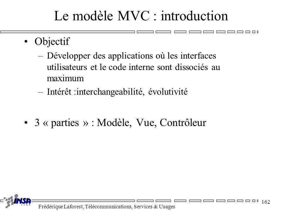 Frédérique Laforest, Télécommunications, Services & Usages 162 Le modèle MVC : introduction Objectif –Développer des applications où les interfaces ut