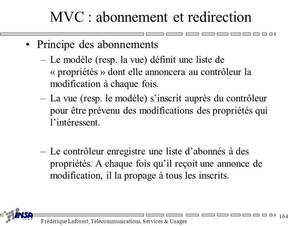 Frédérique Laforest, Télécommunications, Services & Usages 164 MVC : abonnement et redirection Principe des abonnements –Le modèle (resp. la vue) défi