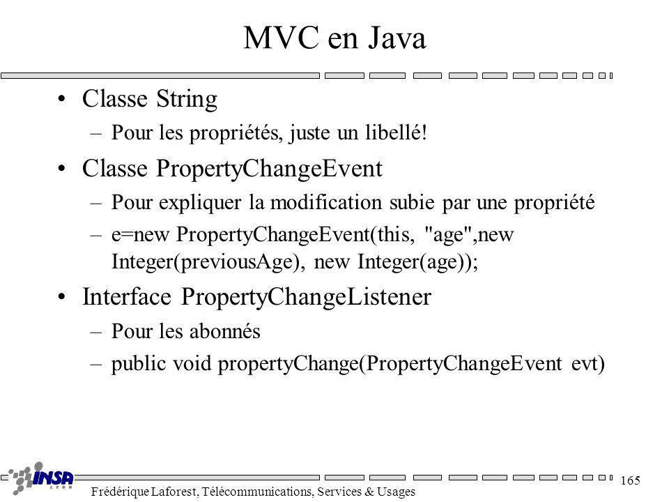 Frédérique Laforest, Télécommunications, Services & Usages 165 MVC en Java Classe String –Pour les propriétés, juste un libellé! Classe PropertyChange