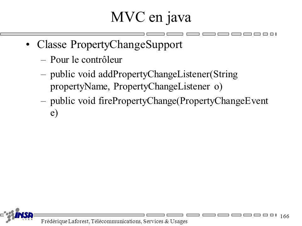Frédérique Laforest, Télécommunications, Services & Usages 166 MVC en java Classe PropertyChangeSupport –Pour le contrôleur –public void addPropertyCh