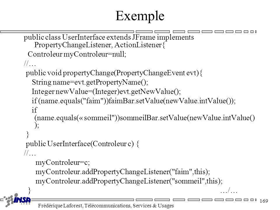 Frédérique Laforest, Télécommunications, Services & Usages 169 Exemple public class UserInterface extends JFrame implements PropertyChangeListener, Ac