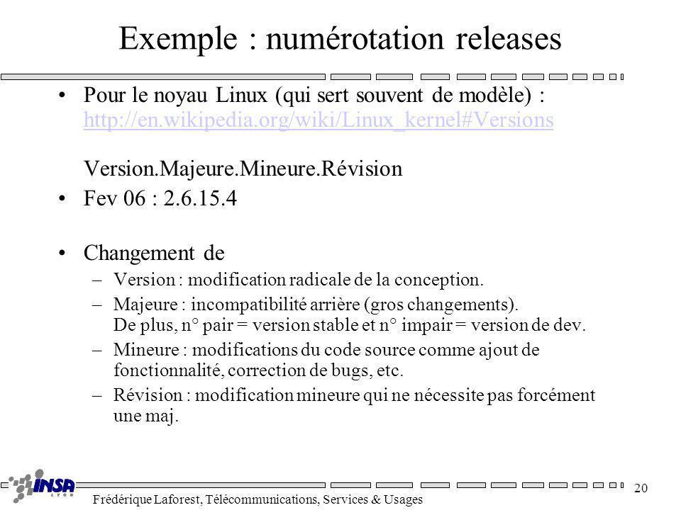 Frédérique Laforest, Télécommunications, Services & Usages 20 Exemple : numérotation releases Pour le noyau Linux (qui sert souvent de modèle) : http:
