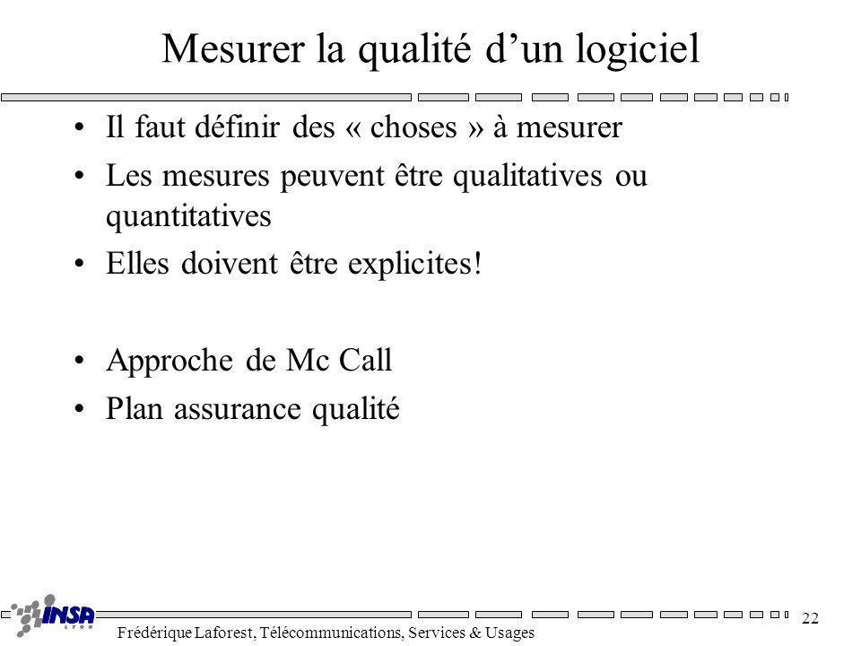 Frédérique Laforest, Télécommunications, Services & Usages 22 Mesurer la qualité dun logiciel Il faut définir des « choses » à mesurer Les mesures peu