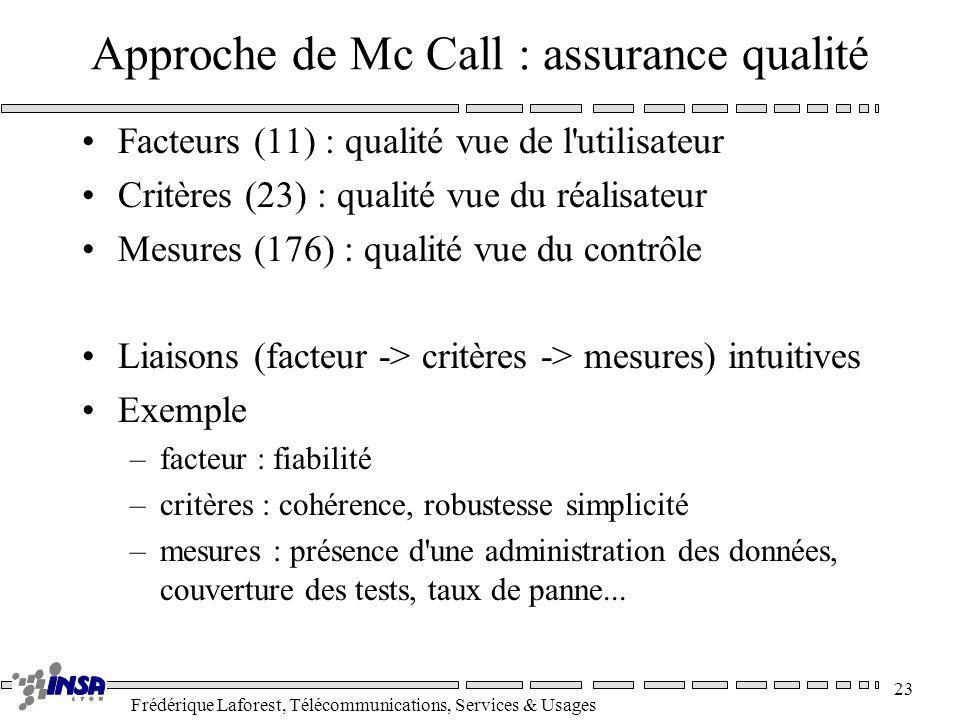 Frédérique Laforest, Télécommunications, Services & Usages 23 Approche de Mc Call : assurance qualité Facteurs (11) : qualité vue de l'utilisateur Cri
