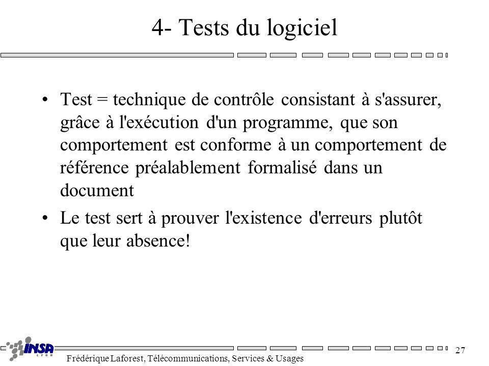 Frédérique Laforest, Télécommunications, Services & Usages 27 4- Tests du logiciel Test = technique de contrôle consistant à s'assurer, grâce à l'exéc