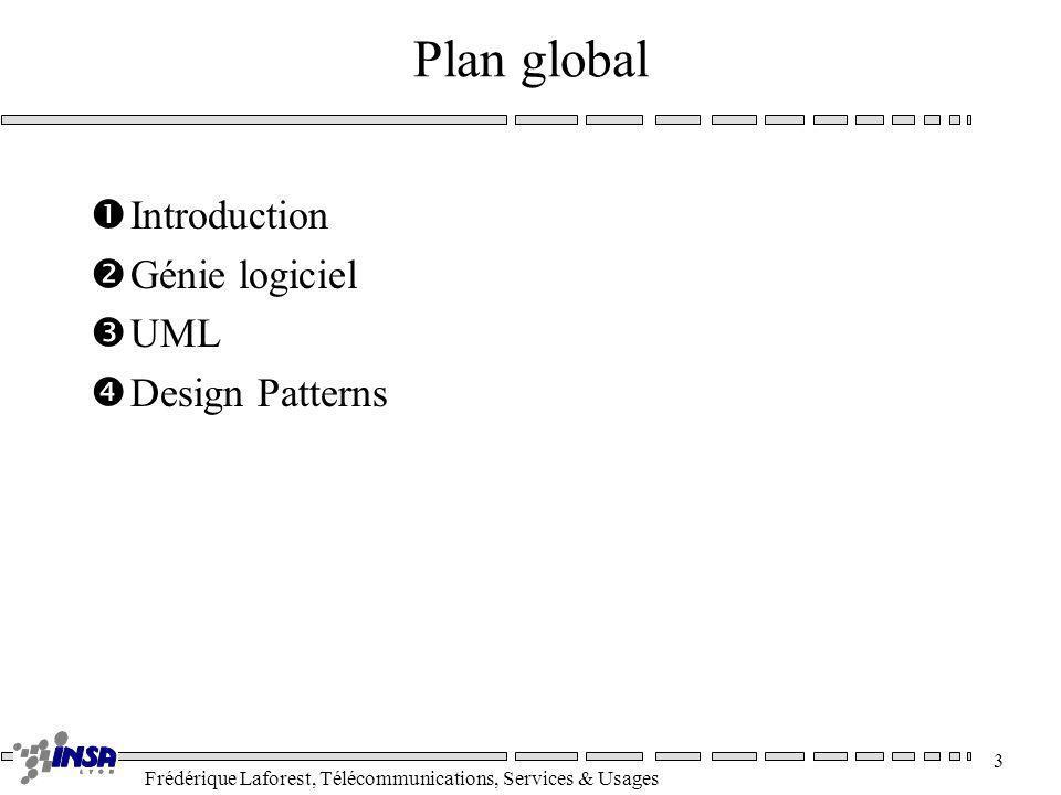Frédérique Laforest, Télécommunications, Services & Usages 54 UML - principes 4 objectifs –représenter des systèmes entiers par des concepts objet –établir un couplage explicite entre concepts et artefacts exécutables –prendre en compte les facteurs d échelle inhérents aux systèmes complexes et critiques –créer un langage de modélisation utilisable à la fois par les humains et les machines Propose 9 diagrammes différents –A chacun de choisir les diagrammes utiles à son cas –Pas de méthode pour lutilisation des diagrammes